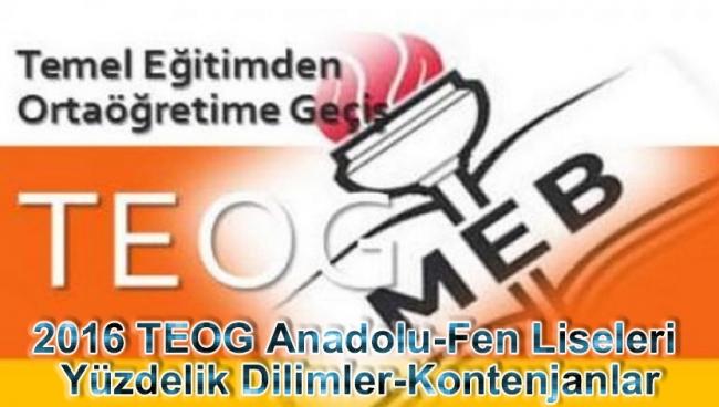2016-2017 TEOG Tüm Liselerin Yüzdelik Dilimleri ve Kontenjanları -İL İL Türkiye