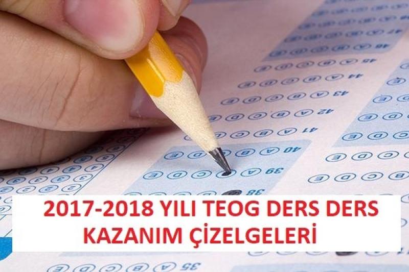 2017-2018 TEOG Merkezi Ortak Sınav Tarihleri-Konuları-Kazanımları