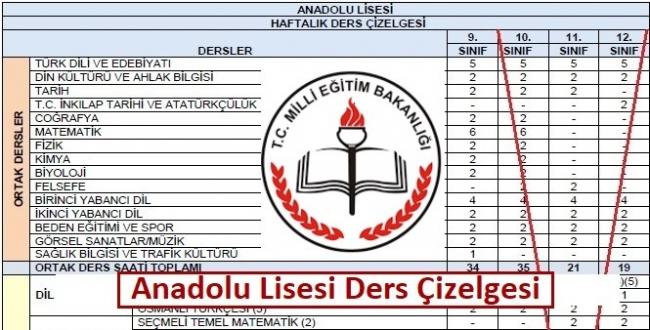 2017-2018 Yılı Anadolu Lisesi Haftalık Ders Çizelgesi