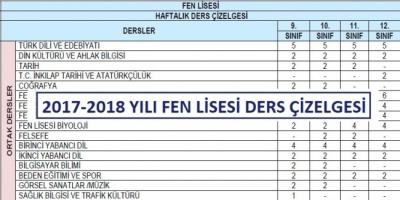 2017-2018 Yılı Fen Lisesi Haftalık Ders Çizelgesi