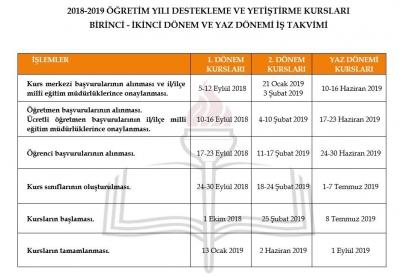 2018-2109 Kurs Takvimi