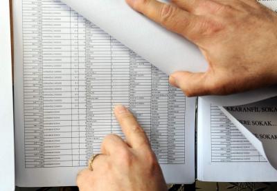 Seçmen Listeleri Askıya Çıktı - YSK seçmen sorgulama
